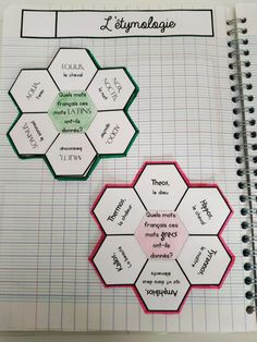 CM1/CM2 • Français • Leçons à manipuler ~ Cycle 3, France, Fractions, Montessori, Notebook, Bullet Journal, Teaching, Education, Math