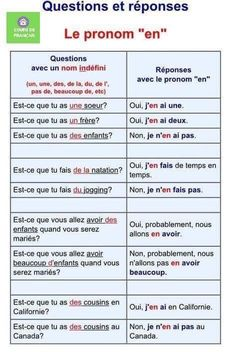 French grammar - The pronoun 'en' French Language Basics, French Basics, French Language Lessons, French Language Learning, Learn A New Language, French Lessons, Useful French Phrases, Basic French Words, How To Speak French