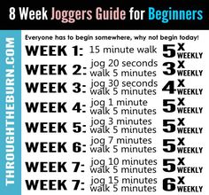 Thinking about adding cardio to your workout? This jogging guide for beginners is great to help you build endurance without tiring yourself out