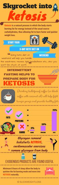 If you have finally acknowledged the benefits of Ketogenic diet and gung-ho to start the diet, you must be wondering what is the fastest way to get your body into ketosis. For those who don't know, Ketosis is a natural process in which the body starts burning fat for energy instead of the usual source carbohydrates, thus allowing faster fat burn and quicker weight loss. In this article, we will explore the Fastest Way to Get Into Ketosis within 3 days.