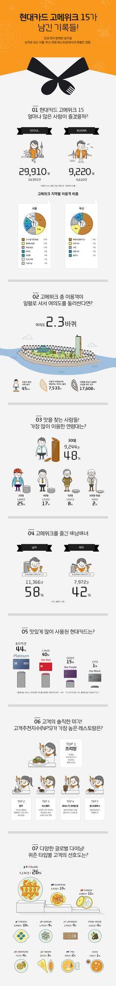 [HyundaiCard Blog] Gomeweek