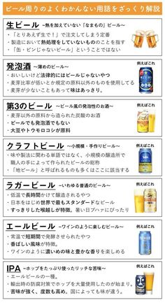 Beer Infographic, Alcoholic Drinks, Cocktails, Japanese Quotes, Beer Lovers, No Cook Meals, Trivia, Food Hacks, Good To Know