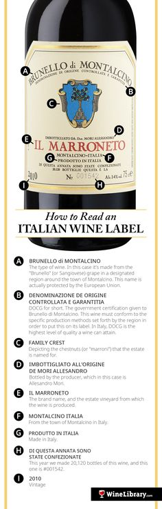 It's ok, we don't speak any Italian either. Use this helpful guide to help decode the next bottle of Brunello or Barolo you see in the wine store.