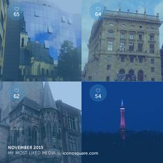 Iconosquare – Share fun metrics with your Instagram community Instagram Accounts, Community, Random, Building, Fun, Buildings, Casual, Construction, Hilarious