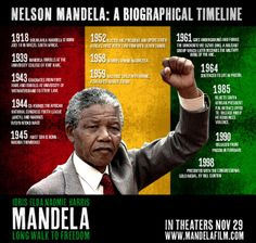 nelson mandela biography summary pdf