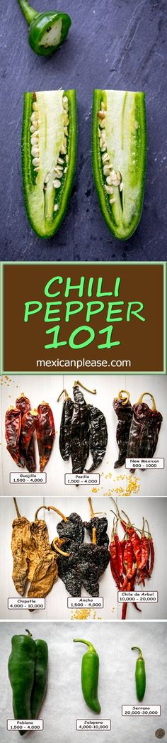 There are hundreds of varieties of chili peppers.  Luckily it only takes about 5 minutes to get acquainted with the heavy hitters that have the most potential for being your new best friend.  Here they are!  http://mexicanplease.com