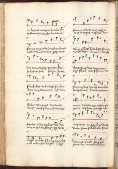 Kolmarer Liederhandschrift Rheinfranken (Speyer?), um 1460 Cgm 4997  Folio 120