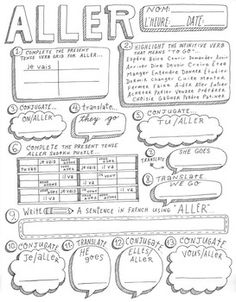 French verb ALLER ~worksheet ~verb conjugation ~translatio