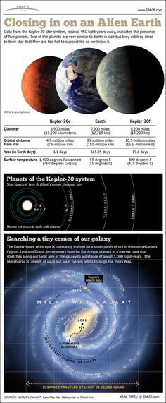 The Kepler space telescope has spied evidence of two Earth-sized worlds in a star system 950 light-years away.