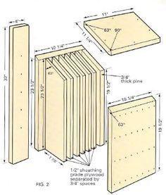 Design for a bat home