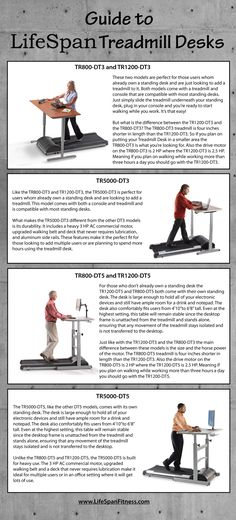 Guide to LifeSpan Treadmill Desks -  A list of the similarities and differences of each model. #Infographic