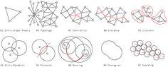 Creative Networking Topics