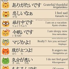 Japanese is a language spoken by more than 120 million people worldwide in countries including Japan, Brazil, Guam, Taiwan, and on the American island of Hawaii. Japanese is a language comprised of characters completely different from Learn Japanese Words, Study Japanese, Japanese Kanji, Japanese School, Japanese Culture, Learning Japanese, Learning Italian, Hiragana, Japanese Language Lessons