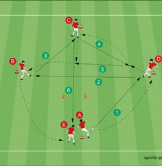 Precise Finishing and Passing in Soccer Defensive Soccer Drills, Soccer Passing Drills, Soccer Practice Drills, Football Coaching Drills, Soccer Training Drills, Soccer Workouts, Soccer Skills, Girls Soccer, Youth Soccer