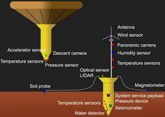 jpl roadmap seismic precursors GESS - Pesquisa Google