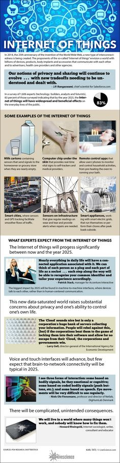Experts Predict the Future of the 'Internet of Things. 83 percent of those surveyed indicating that by the year the Internet of things will have widespread and beneficial effects on the everyday lives of the public. Wearable Device, Wearable Technology, Data Science, Computer Science, Computer Programming, Connected Life, Smart City, Cloud Computing, Big Data