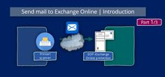 Send mail to Exchange Online | Part 1#3 - http://o365info.com/send-mail-to-exchange-online-part-1-3/