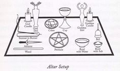 Witches Altar setup