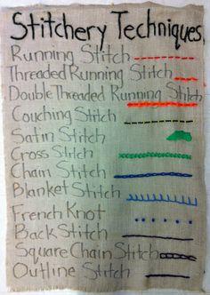 stitchery techniques chart