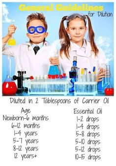 Safe Essential Oils For Children