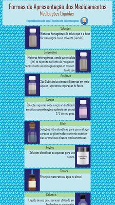 Foto Med Student, Nurse Life, Study Tips, Pharmacy, Biology, Bar Chart, Medicine, Knowledge, Education