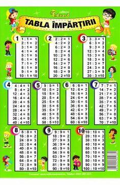 Periodic Table, Petra, Ale, Desktop, Periodic Table Chart, Periotic Table, Ale Beer, Ales, Beer