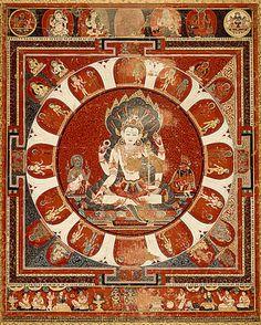 Antique Thangka Painting traditionalartofnepal.com #Antique