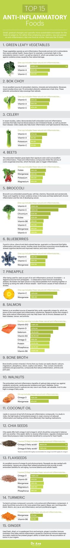 15 Anti-Inflammatory foods that can transform your health infographic