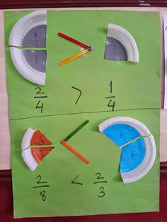 Greater than and less than in fractions Fraction Activities, Math Games, Preschool Activities, Math For Kids, Fun Math, Material Didático, Math Projects, Math Fractions, 4th Grade Math