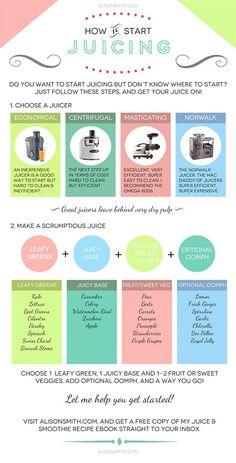 How To Start Juicing #greenjuice #juicing http://www.healthfulpursuit.com/2013/09/how-to-start-juicing/