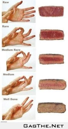 How To Tell Consistency Of Your Steak Before You Eat It