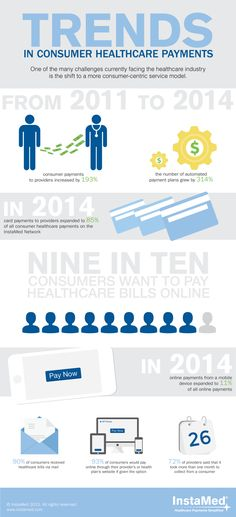 2014-trends-infographic.png (680×1490)