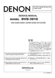 8 Best Denon DVD Service Manuals images in 2013