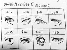 a Anime Face Drawing, Drawing Heads, Drawing Base, Art Reference Poses, Drawing Reference, Naruto Eyes, Body Gestures, Concept Art Tutorial, Eye Drawing Tutorials