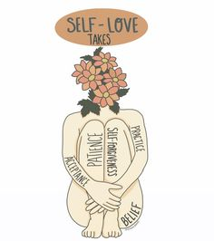 Self Love Takes illustration print sold by Stephanie Chinn art. Shop more products from Stephanie Chinn art on Storenvy, the home of independent small businesses all over the world. Inspirational Artwork, Body Positive Quotes, Positive Images, Positive Attitude, Positive Vibes, Self Care Activities, Mental Health Quotes, Mental Health Tattoos, Body Love