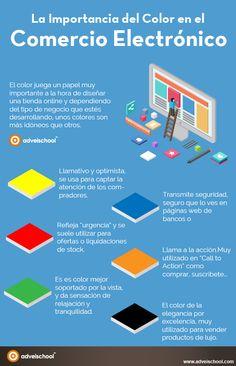 La Importancia del Color en el Comercio Electrónico.