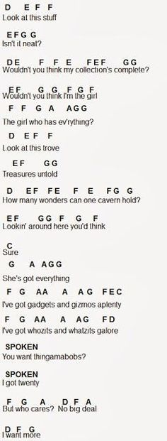 Flute Sheet Music: Part Of Your World #SimplePianoTutorials