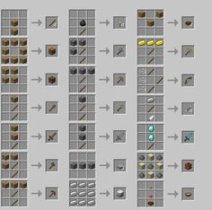 This chart shows how to build and craft different objects in minecraft including sticks, chest, crafting table, shovel, sword, ax, pickax, torches, stone steps, iron blocks, bowels, arrows, soup, a…