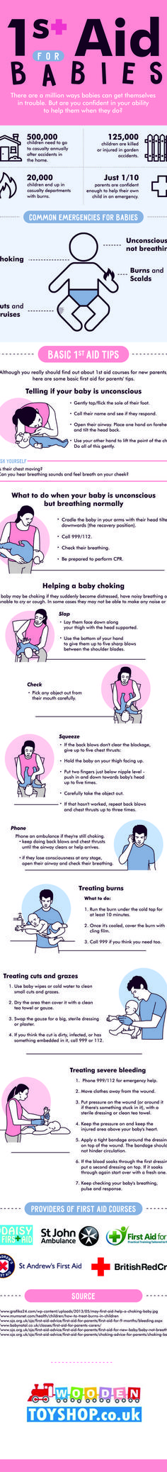 Basic first aid for babies