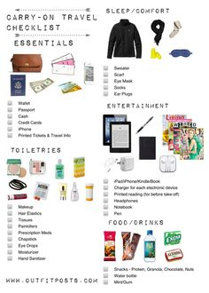 Traveling ? Here's A List Of What You Should Pack In Your Carry On ✈️