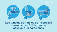 Turismo en Barcelona: datos curiosos
