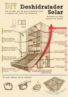 Deshidratador Solar. Infografía: http://victorpaiam.blogspot.com/