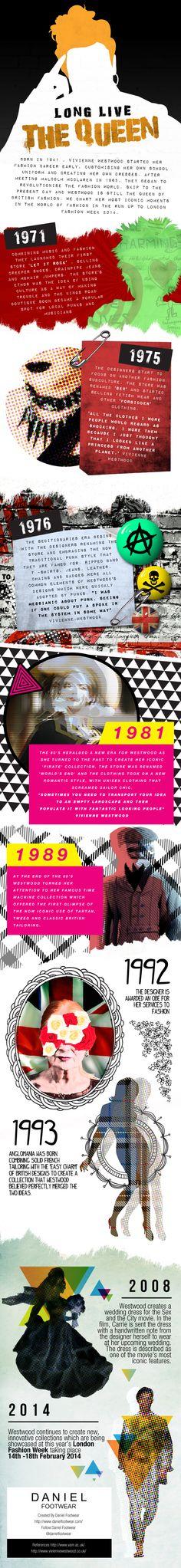 Vivienne Westwood bio Infographic