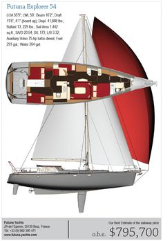 Offshore cruiserI admire this design. It's a purpose-designed boat for offshore cruising. The design is by Bernard Nivelt with the interior by Pierre Frutschi. I like the general proportio,Perry on Design
