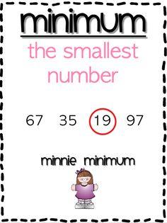 FREE Minimum, Maximum, Range and Mode Vocabulary Posters.