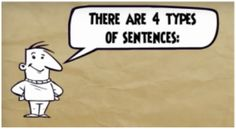 4 types of sentences - videos, games, pictures for learning sentence types and… 4 Types Of Sentences, Sentence Types, Grade 2, First Grade, Sentence Construction, Informational Writing, Language Arts, Grammar, Teaching Ideas