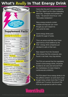 What's Really In Your Energy Drink   Women's Health