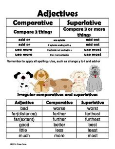 Comparative and superlative exercises Things that make