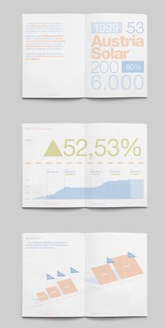 Simply a beautiful design, the pastel colours are a treat to read / Austria Solar Annual Report Booklet Design, Chart Design, Brochure Design, Design Web, Design Trends, Annual Report Layout, Annual Reports, Annual Review, Case Study Design