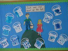 Nursery Rhyme unit: Jack and Jill bulletin board.